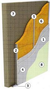 схема звукоизоляционных плит в стене