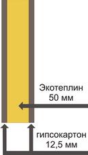 Звукоизоляция перегородки гипсокартон и экотеплин