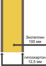 звукоизоляция гипсокартонной перегородки экотеплином